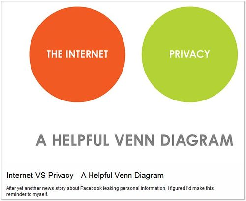 Internet_privacy