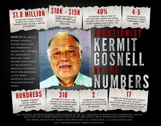 Gosnell-infograph_By-the-Numbers